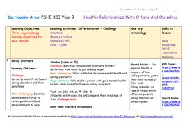 Year-9-Relationships-ourselves-and-others-SOW-1.pdf