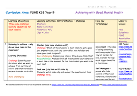 Year-9-SOW-behaving-to-achieve-3.pdf