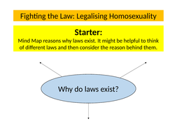 11-Homosexuality-and-the-Law.pptx