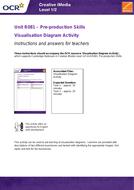 137691-unit-r081-visualisation-diagram-activity-lesson-element-teacher-instructions.pdf
