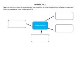 Legislation-Task-2.docx