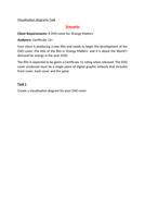Visualisation-Worksheet.docx