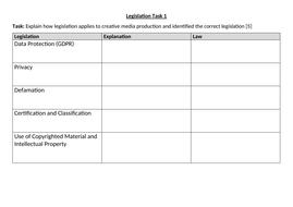 Legislation-Task-1.docx