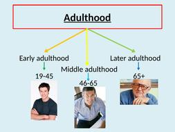 Adolescence-homework-activity-sheet.docx