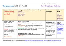 Year-10-SOW-health-wellbeing-1.pdf