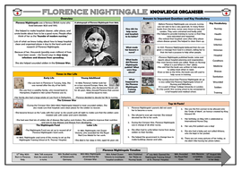 Florence Nightingale Knowledge Organiser!