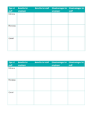 Employment-Contracts-Table---printable.docx