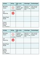 Ratings-Table-Printable.docx