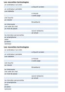 Les-nouvelles-technologies.docx