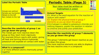 Y8-Homework-RAISE---Periodic-Table.pptx