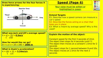 Y7-Homework-RAISE---Speed.pptx