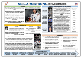 Neil Armstrong Knowledge Organiser!