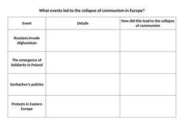 What-events-led-to-the-collapse-of-communis.docx