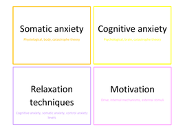 Starter---arosual-and-motivational-theories.pdf