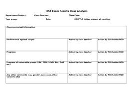 KS4 Exam Review Analysis Template - New Teacher Ideas