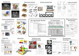 inabox-presentation.jpg