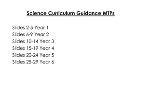Primary Science Curriculum Guidance/MTPs