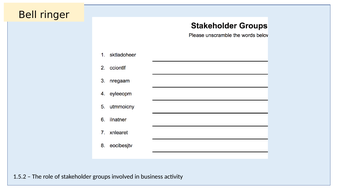 1.5.2-The-role-of-stakeholder-groups-involved-in-business-activity.pptx