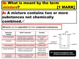 CIE-IGCSE-CHEMISTRY-TERMS.pdf