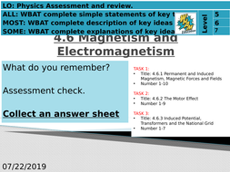AQA-Physics-4.7-Magnetism-and-Electromagnetism-Quiz.pptx