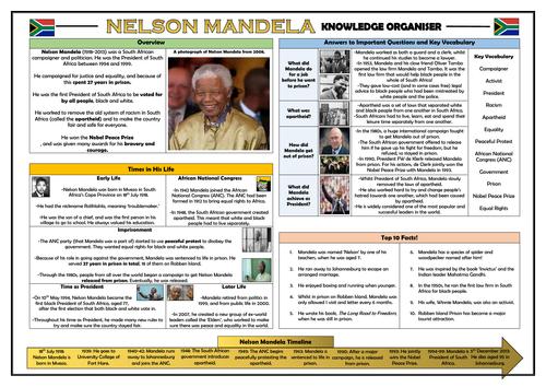 Nelson Mandela Knowledge Organiser!