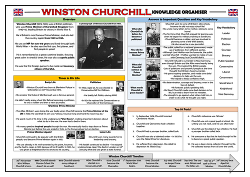 Winston Churchill Knowledge Organiser!