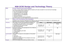 AQA-GCSE-Design-and-Technology-Theory-with-Maths.docx