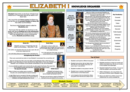Elizabeth I Knowledge Organiser!