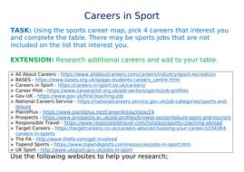 Careers in sports (worksheet)