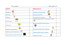 Weekly/daily self evaluation and positive reinforcement chart