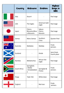 preview-images-rugby-world-cup-workbook-7.pdf