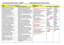 Art & Design - Colour Theory Scheme of Work