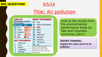 AQA new specification-Air pollution-B17.3