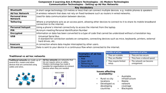 BTEC Digital Information Technology Component 3 Knowledge Organisers