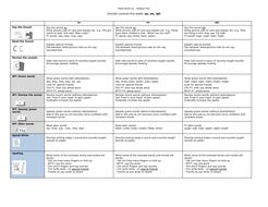 RWI-Weekly-Phonics-Plans---Set-2.docx