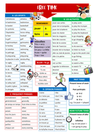 Year-8-French-Free-Time-Unit-Knowledge-Organiser.pdf