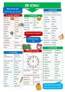 Year-7-German-School-Topic-Knowledge-Organiser.pdf