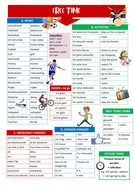 Year-8-German-Free-Time-Topic-Knowledge-Organiser.pdf