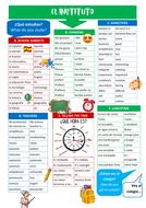 Year-7-Spanish-School-Topic-Knowledge-Organiser.pdf