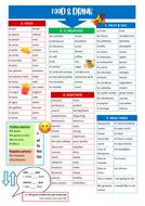 Year-8-Spanish-Food---Drink-Topic-Knowledge-Organiser.pdf