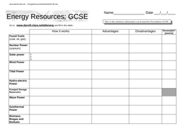 Energy resources overview lesson by andydarvill | Teaching ...