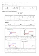 Edexcel-IAL-M321-Knowledge.pdf