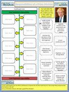 07-WS-PM-Responsibilities.pptx