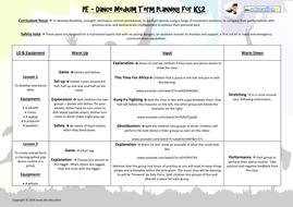 KS2 Dance Medium Term Plans (for more visit dm.education)