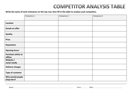 Competitor-Analysis-Table---HW-(print-x2-each-back-to-back).pdf