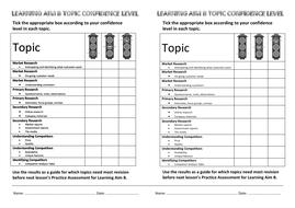 Confidence-Rating---Learning-Aim-B-Topics.pdf