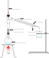 fractional-distillation-with-glass-beads-to-be-labelled.png