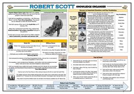 Robert Scott Knowledge Organiser!