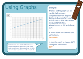 Using-Graphs-Poster.docx