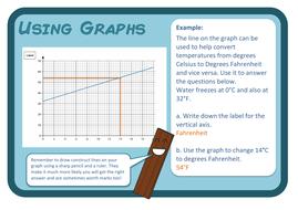 Using-Graphs-Poster.pdf